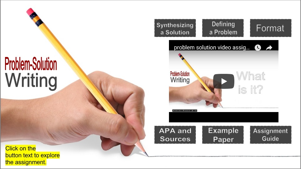 Problem Solution Writing guide with buttons to learn about formatting, synthesizing a solution, defining a problem, APA sources, an example paper, and the assignment guide.